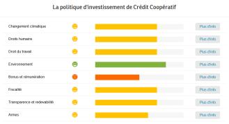 banque éthique crédit coopératif.png